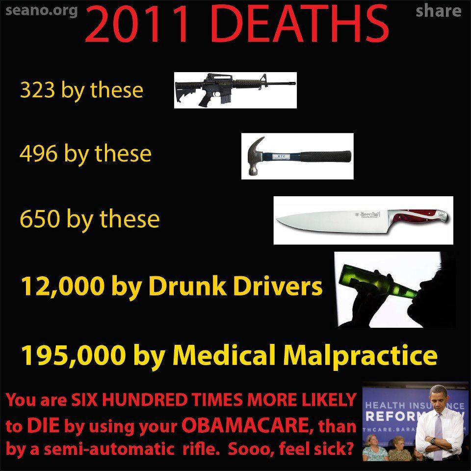 2011 Deaths