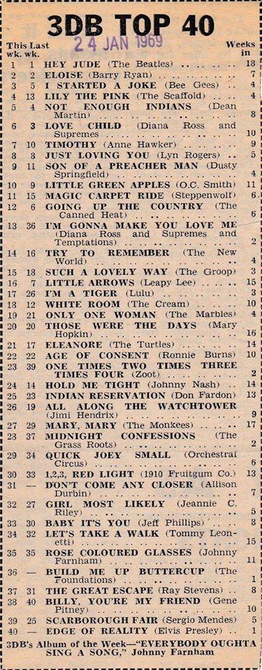 3DB Top 40 24 Jan 1969