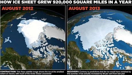 Arctic Ice 2012-2013
