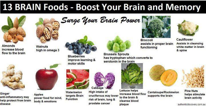 13 Foods To Boost Brain Function and Memory