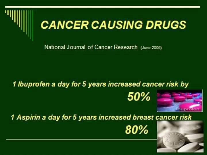 Cancer Causing Drugs