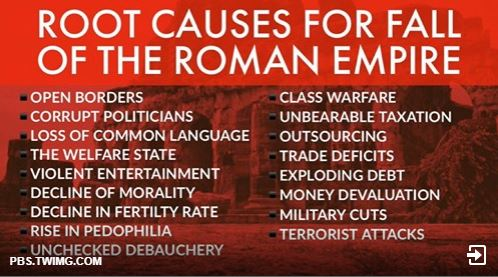 Causes Of The Fall Of Rome