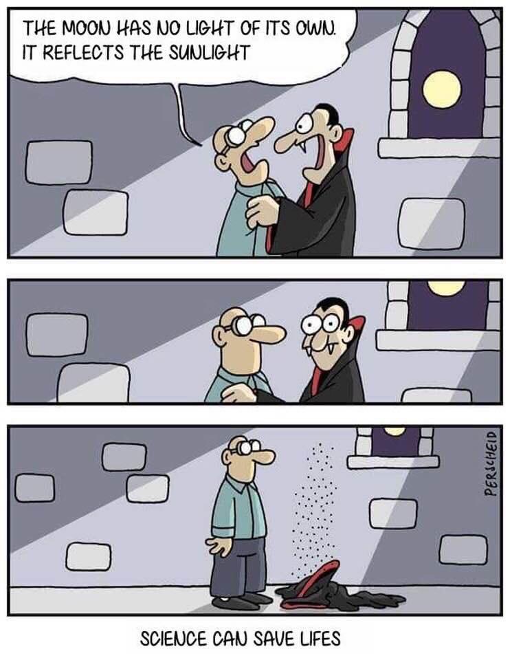 Dracula Vanquished