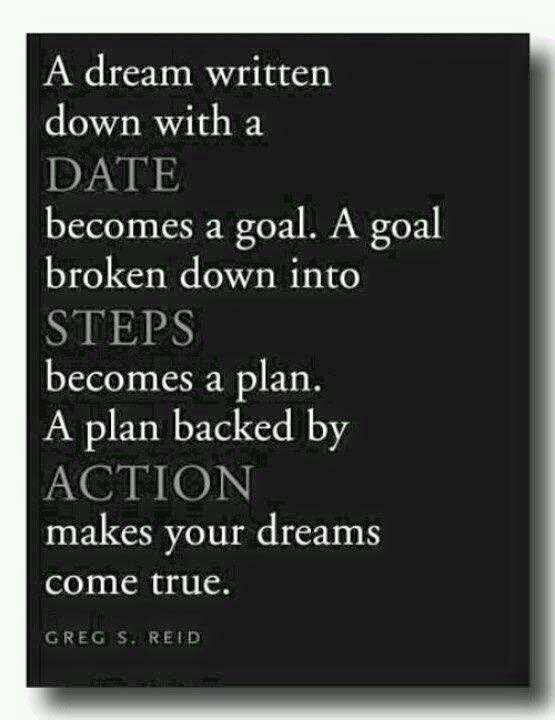 Dream Goal Plan Action Attain
