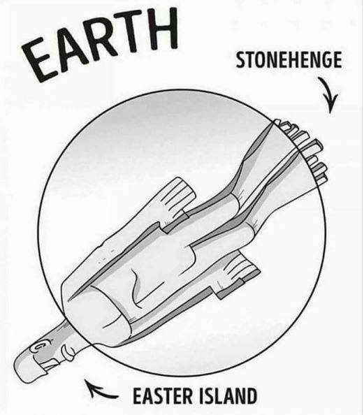 Easter Island Stonehenge Link