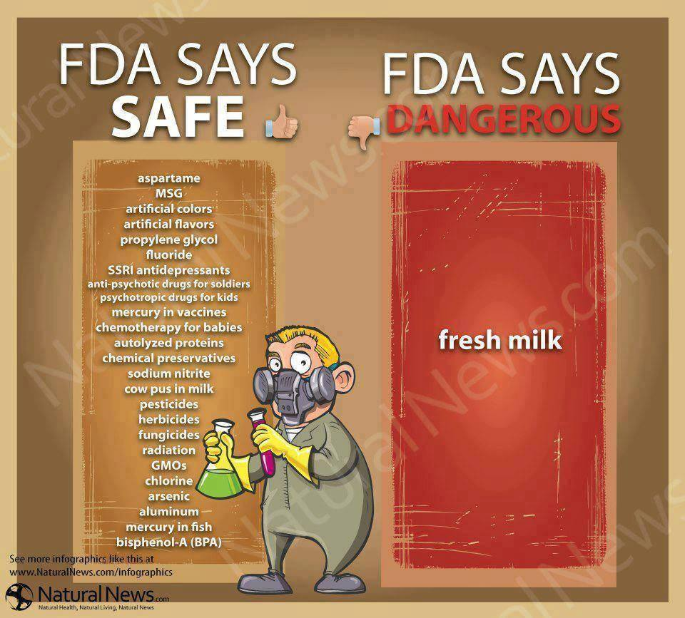 FDA Says Is Safe