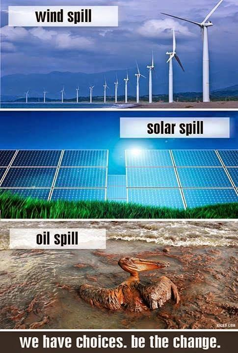 Fuel Spills