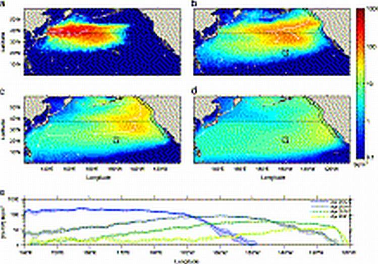Fukushima Radiation Dispersal