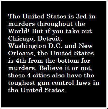 Some Interesting Gun Control Stats