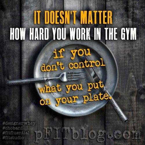 Gym Versus Plate