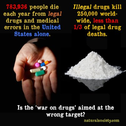 Legal Drugs Kill More Than Illegal Drugs