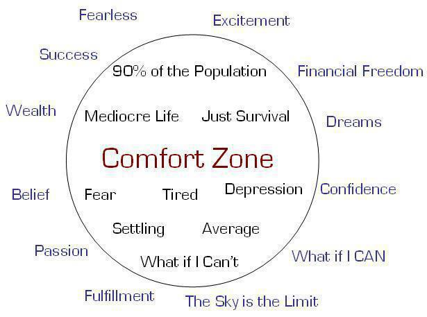 Life Begins Where Your Comfort Zone Ends