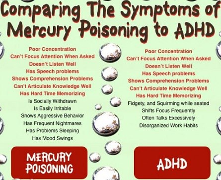 Mercury And ADHD Symptoms