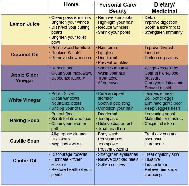 Natural Remedies 2