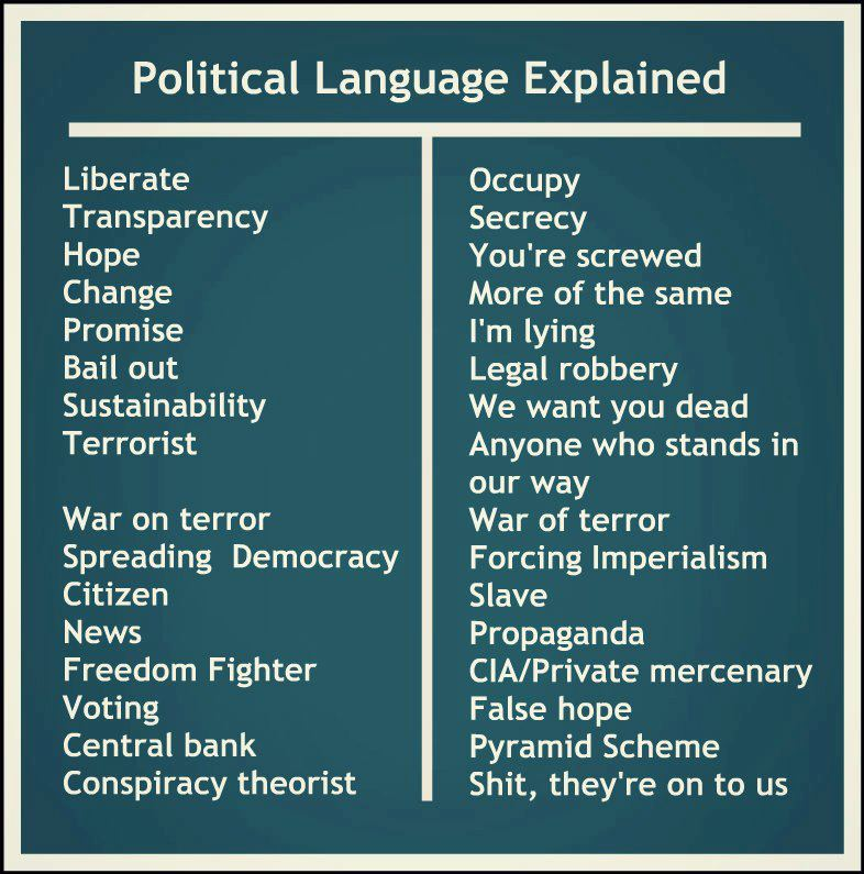 Political  Language Explained
