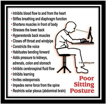 Poor Posture Is Deadly