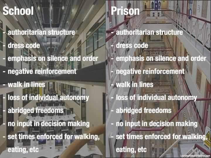 School And Prison - Both Control Operations