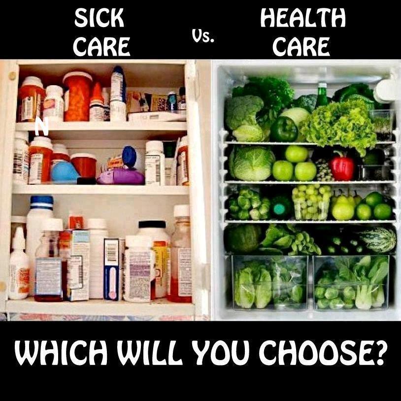 Sick Care Versus Health Care