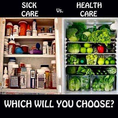 Sick Care Versus Health Care