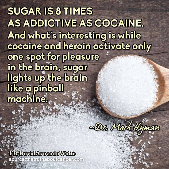Sugar 8 Times More Addictive Than Cocaine