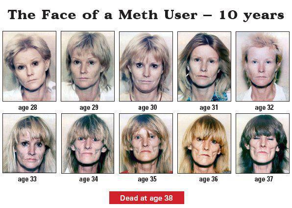 Ten Years On Drugs