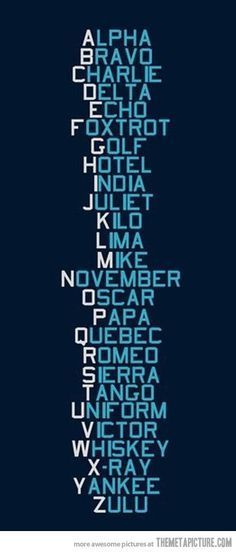 The Phonetic Alphabet