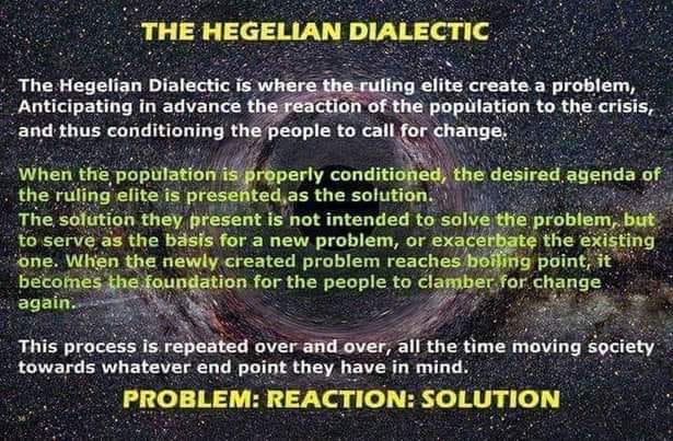 The Hegelian Dialect