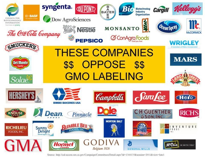 These Companies Oppose GMO Labeling