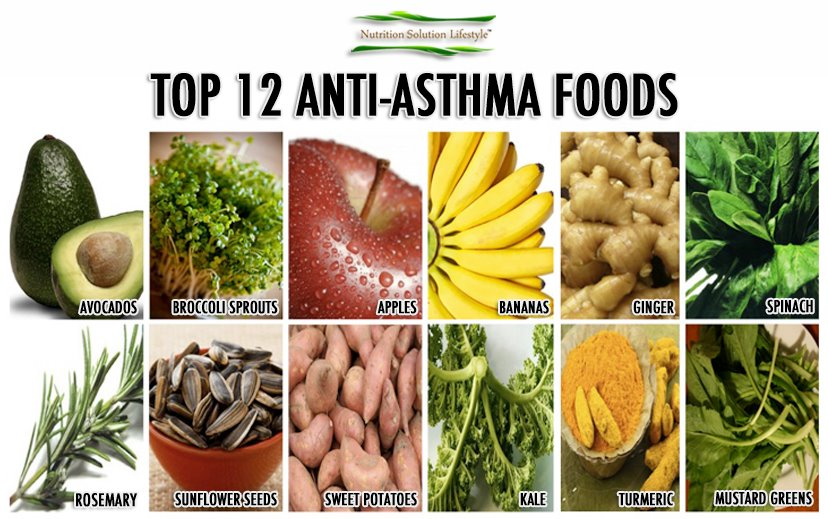 Top 12 Anti-Asthma Foods