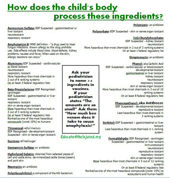 Toxins In Vaccines