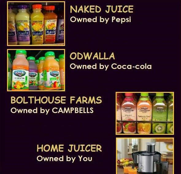 Your Own Juicer