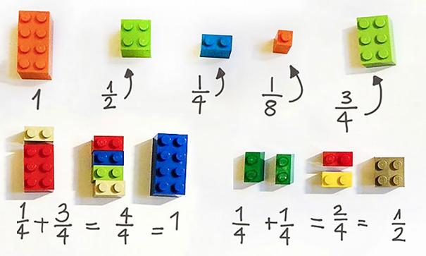 lego-math