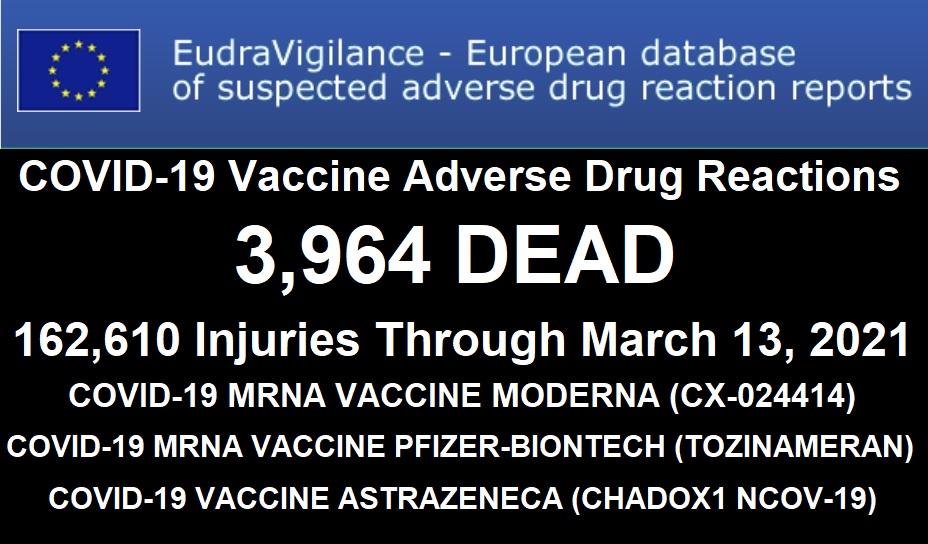 EudraVigilance COVID Vaccine 3964 Dead