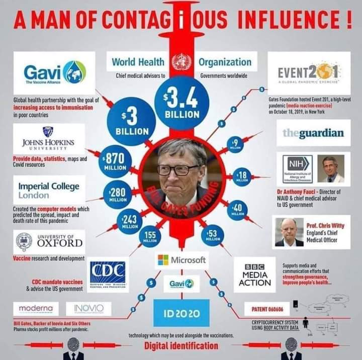 How To Buy Influence