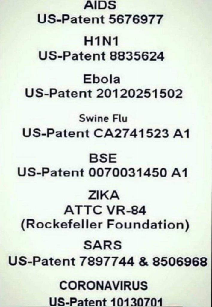 US Patented Bioweapons