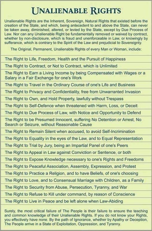 Your Inaliable Rights