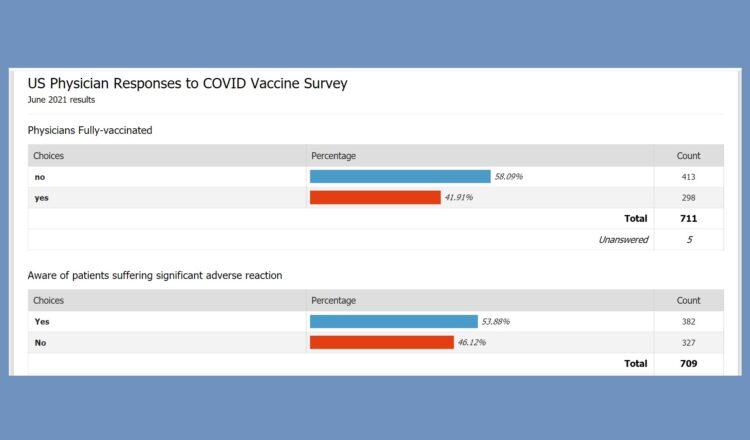 covid vaccine survey